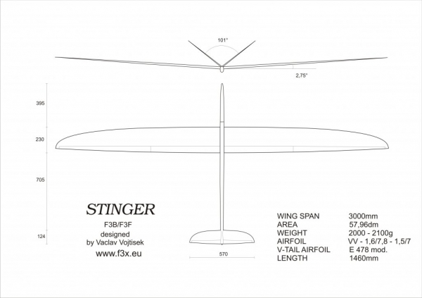 stinger-plan